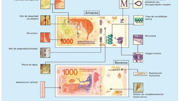 Para evitar estafas, explican los detalles del nuevo billete de $1000